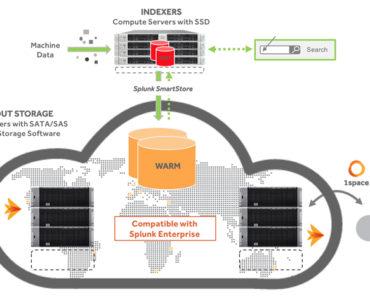 News Bits: SwiftStack, IBM, Panzura, AMD, Pivot3, VMware, WekaIO, Stor...