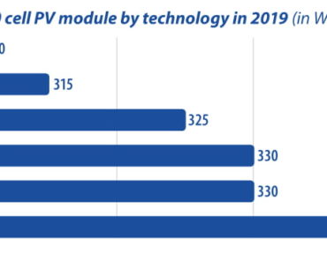 pv magazine - Photovoltaics Markets and Technology